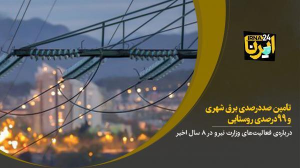 خبرنگاران تأمین صددرصدی برق شهری و 99درصدی روستایی